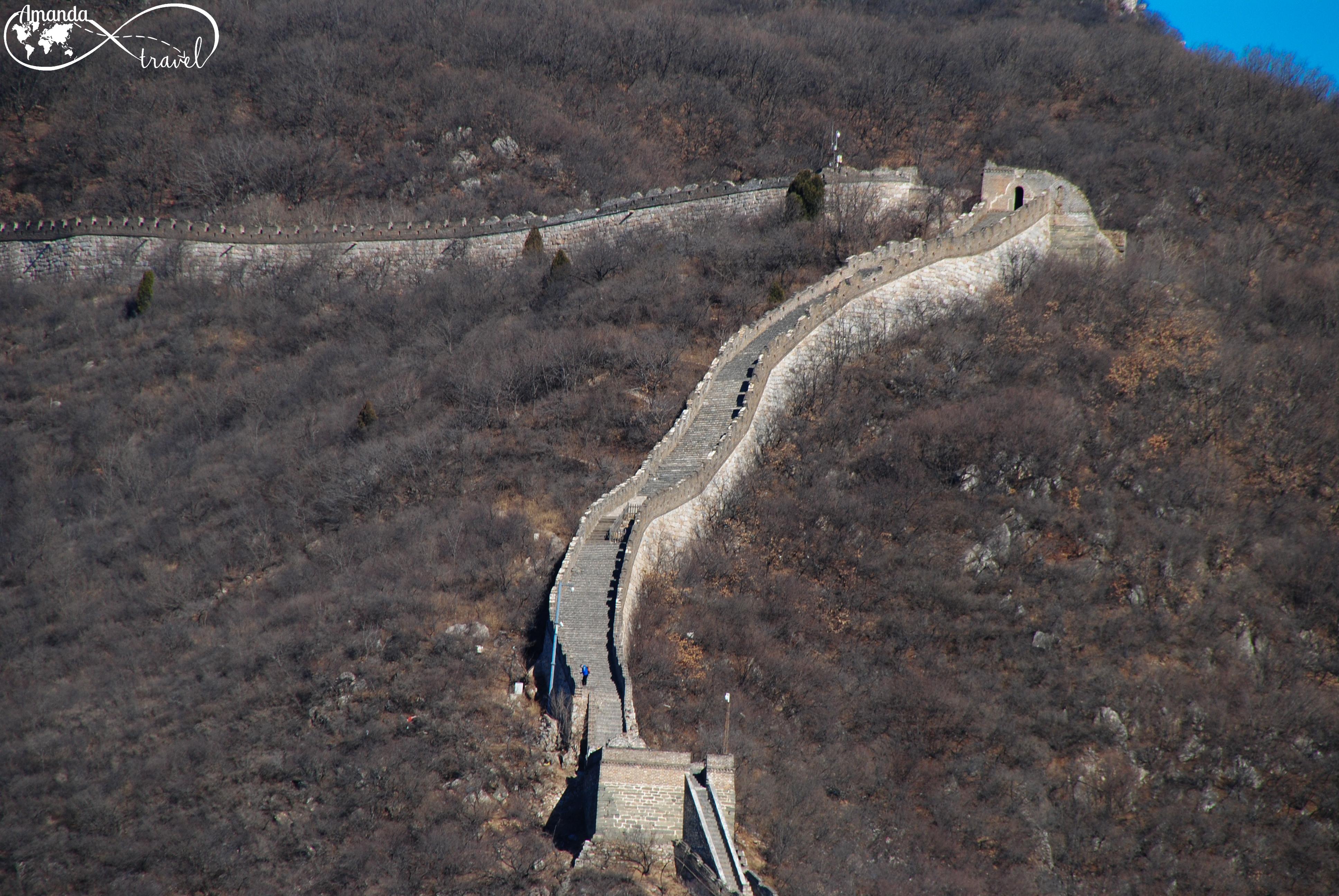 Peking, eerste kennismaking met China